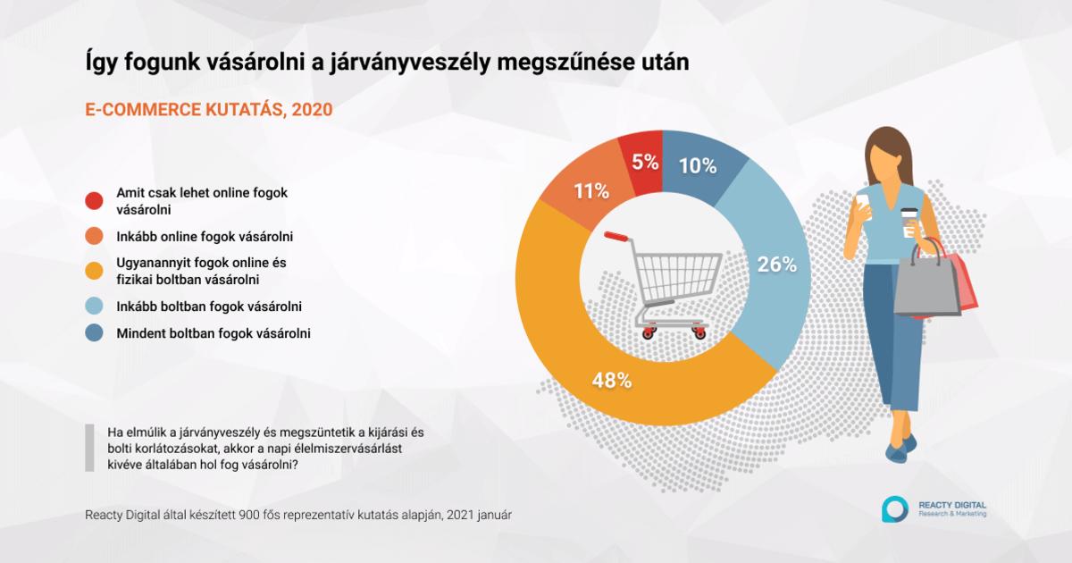 jövedelem az interneten keresztül 2021 ban)